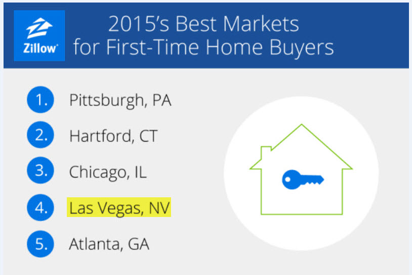 Las vegas home buyers 2015 poised to be breakthrough year for House to buy in las vegas